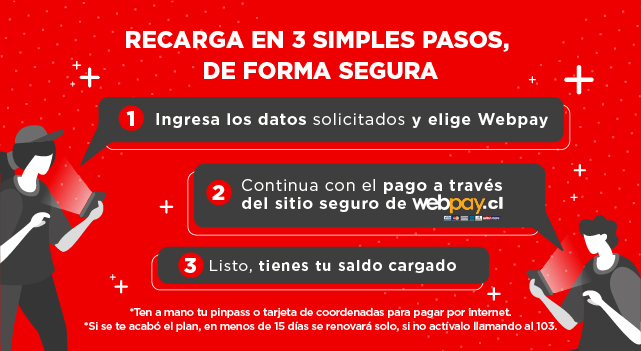 recarga virgin mobile